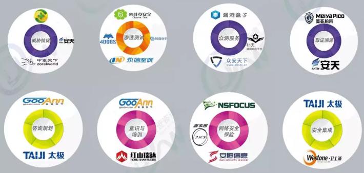 红山瑞达安全服务上榜中国网络安全能力图谱(2020年1月)